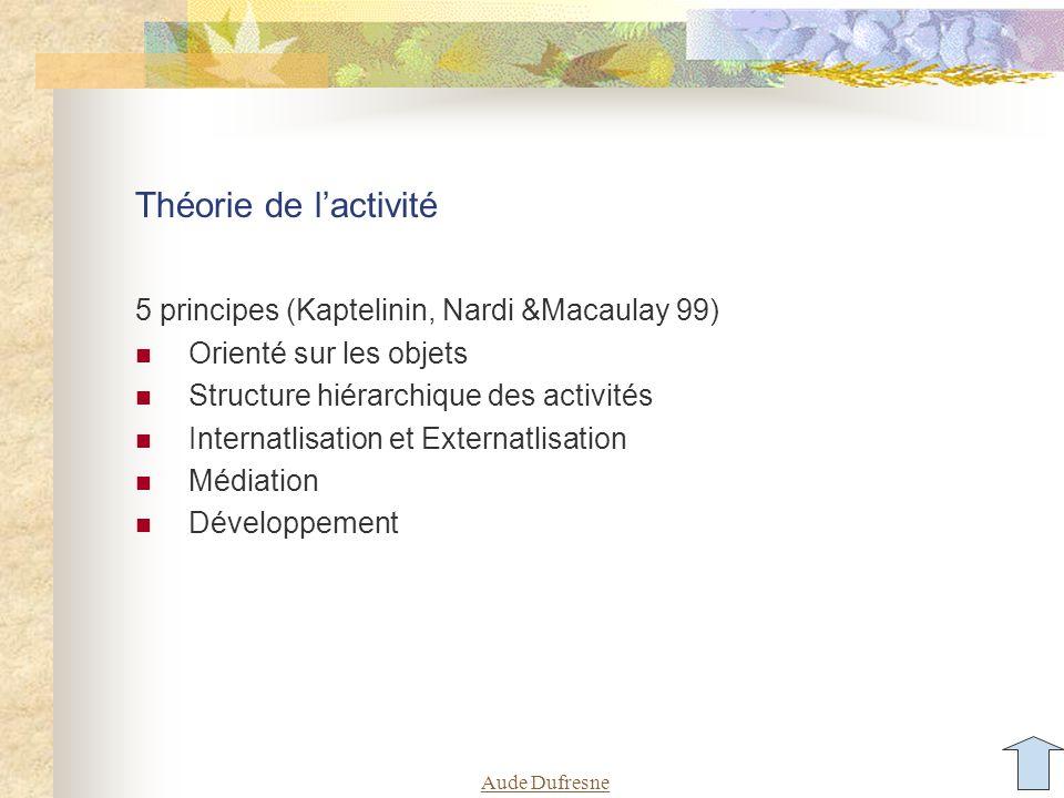 Théorie de l'activité 5 principes (Kaptelinin, Nardi &Macaulay 99)