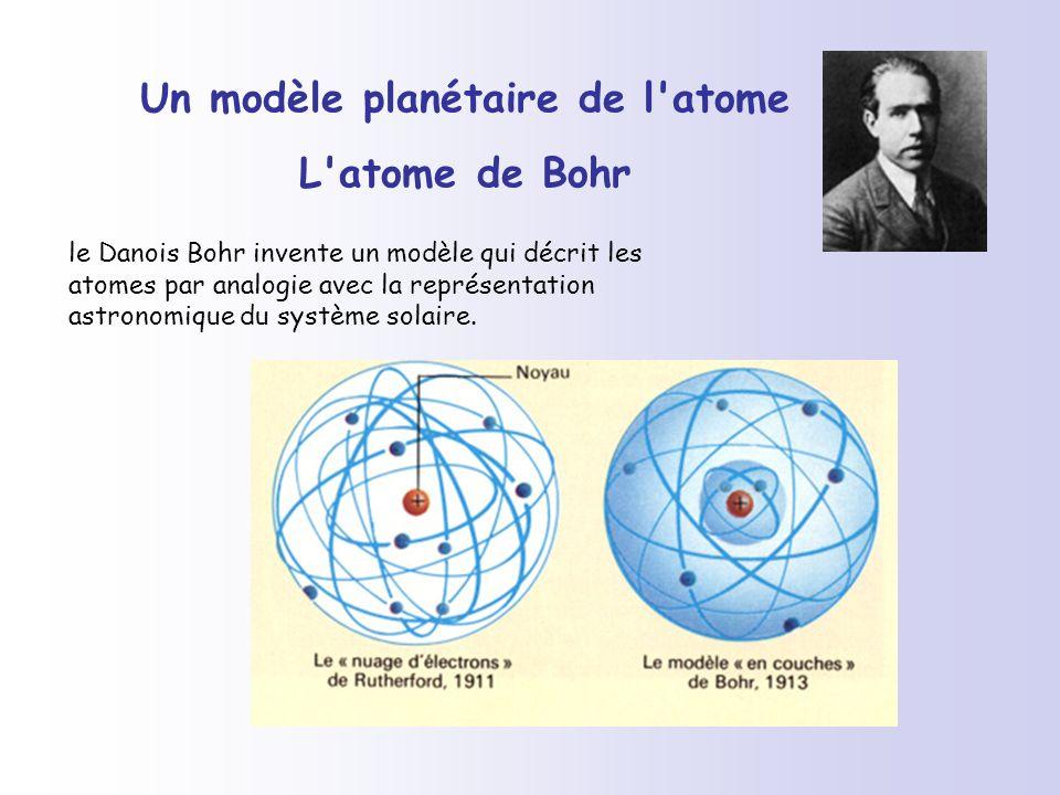 Un modèle planétaire de l atome