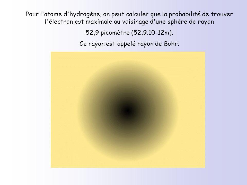Ce rayon est appelé rayon de Bohr.