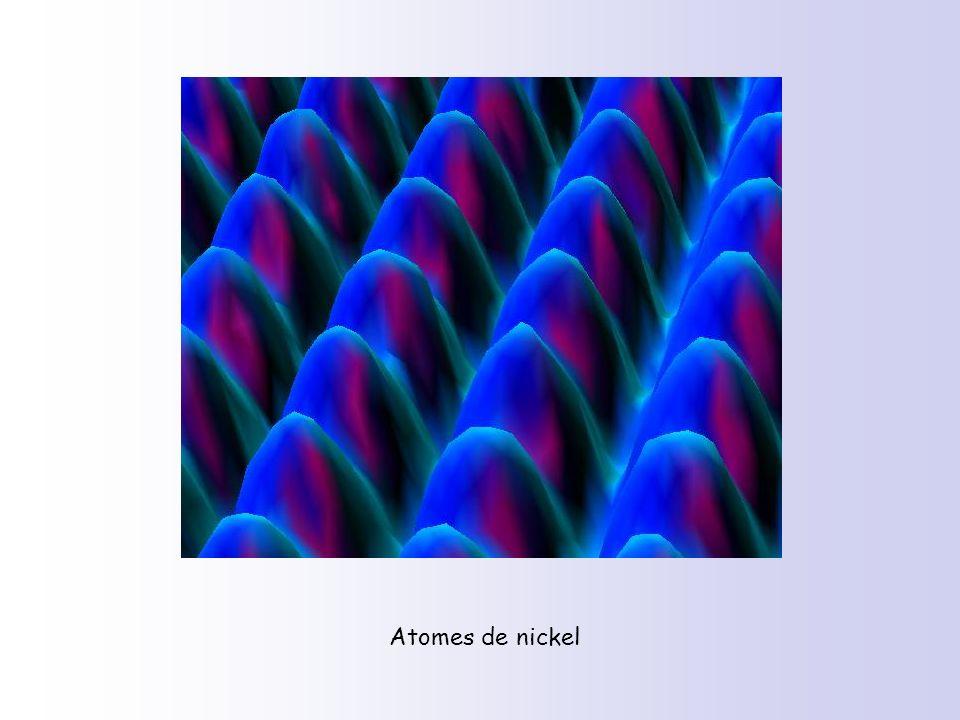Atomes de nickel