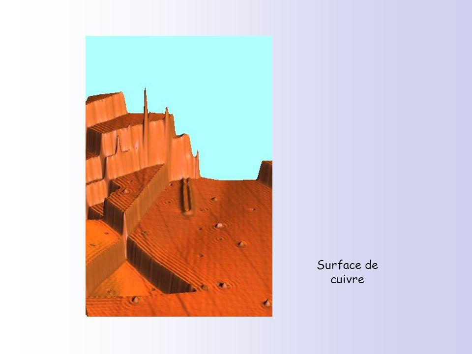 Surface de cuivre