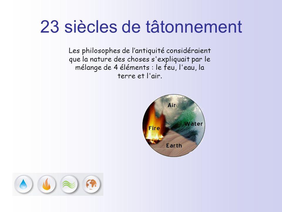 23 siècles de tâtonnement