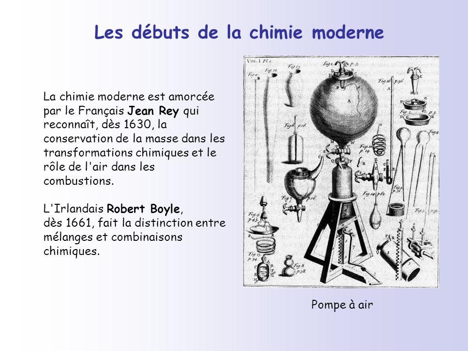 Les débuts de la chimie moderne