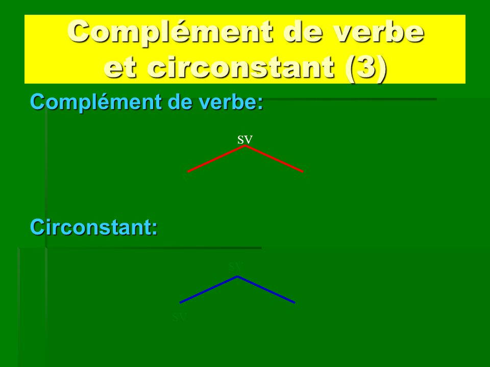 Complément de verbe et circonstant (3)