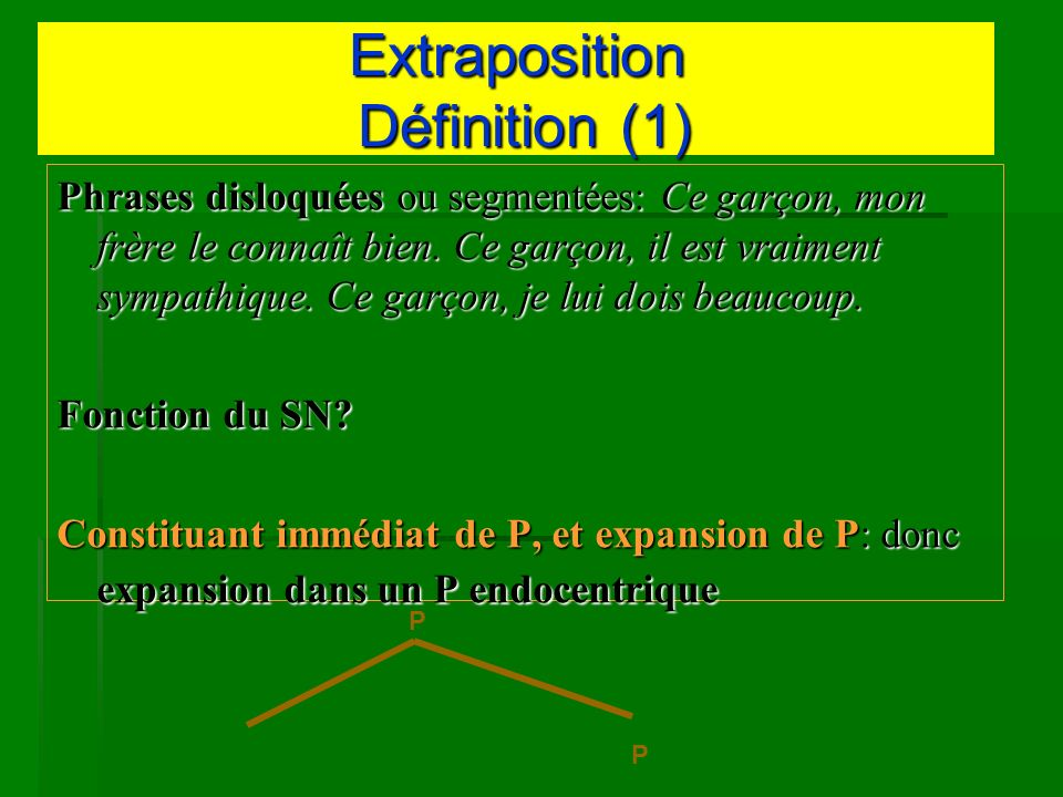 Extraposition Définition (1)