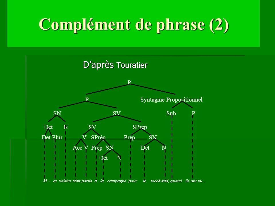 Complément de phrase (2)