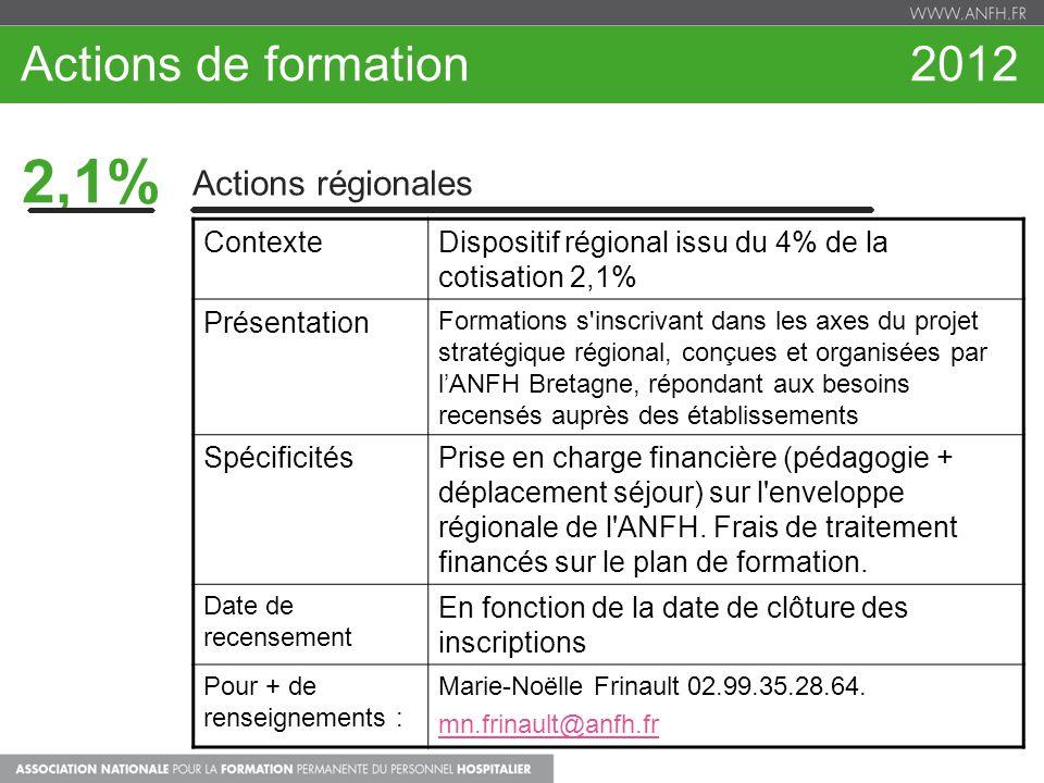 2,1% Actions de formation 2012 Actions régionales Contexte