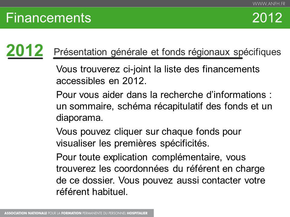 Financements 2012 2012. Présentation générale et fonds régionaux spécifiques.
