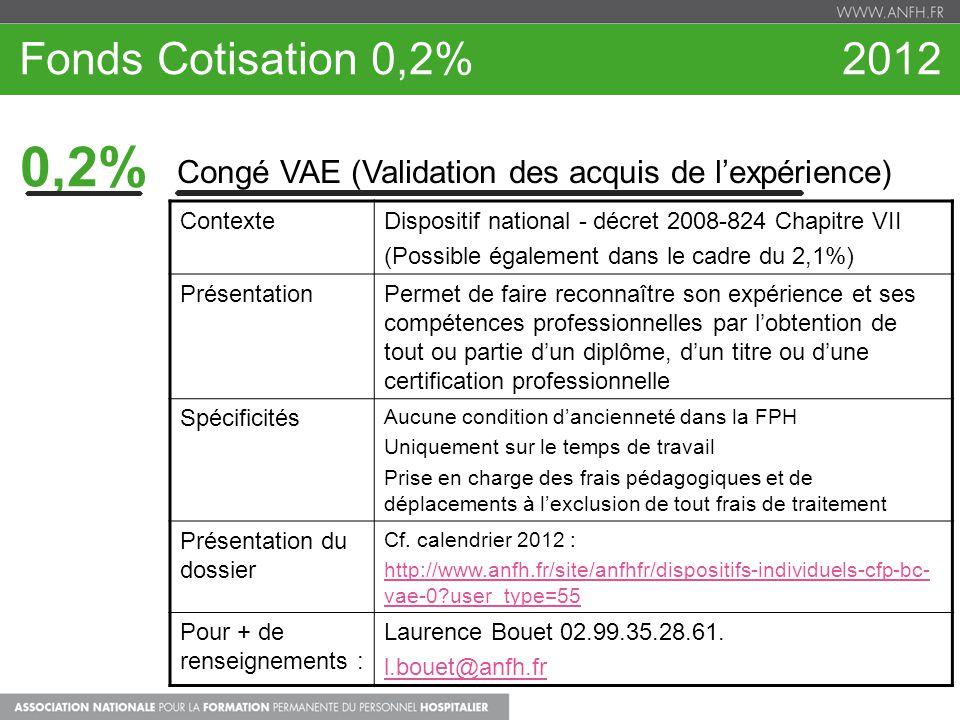 Fonds Cotisation 0,2% 2012 0,2% Congé VAE (Validation des acquis de l'expérience)