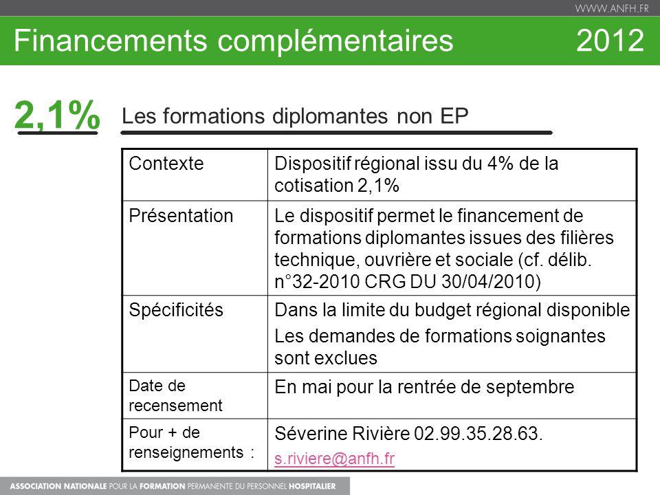 Financements complémentaires 2012