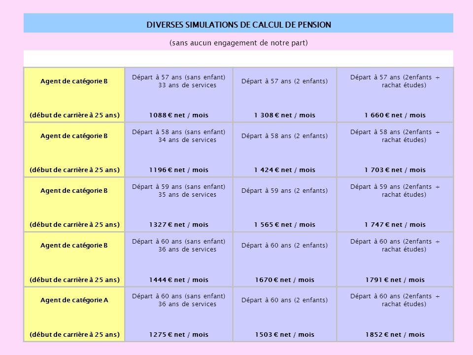 DIVERSES SIMULATIONS DE CALCUL DE PENSION (début de carrière à 25 ans)