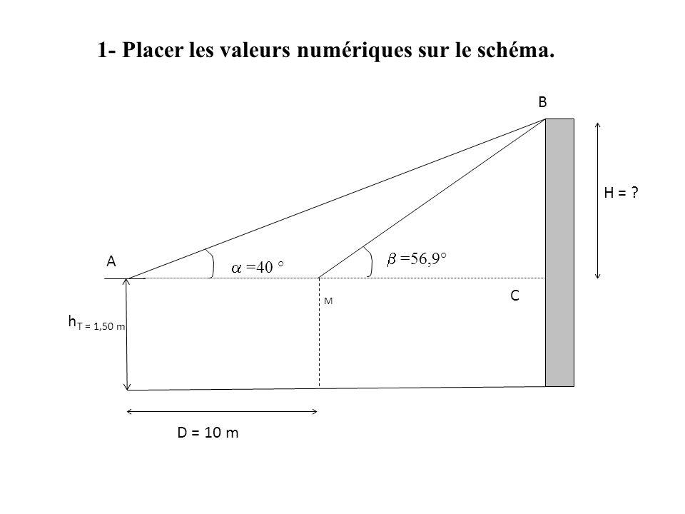 1- Placer les valeurs numériques sur le schéma.