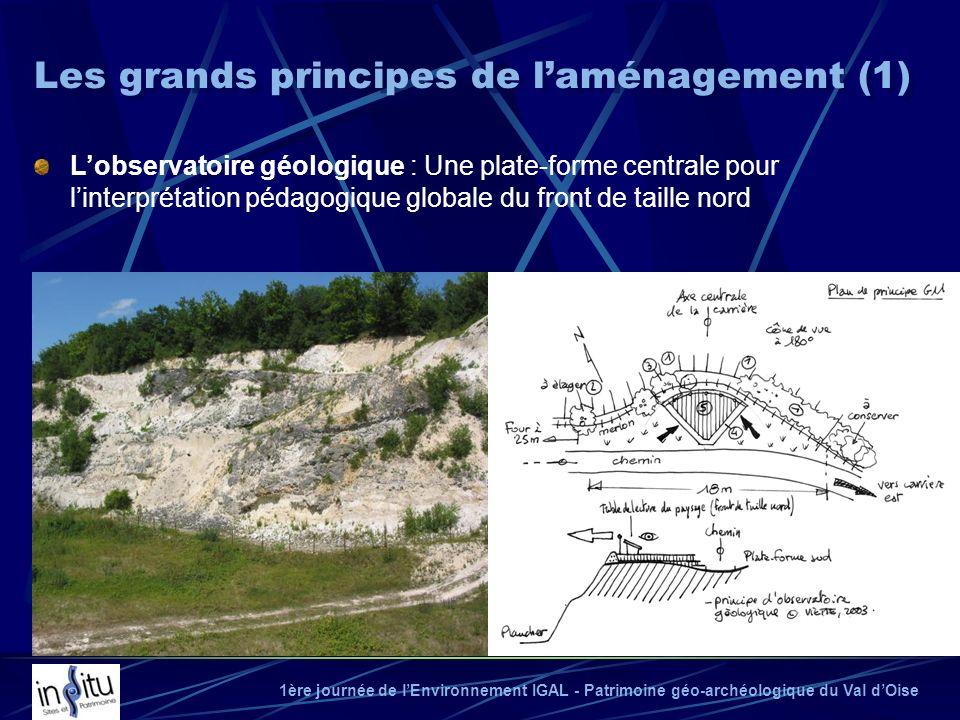 Les grands principes de l'aménagement (1)