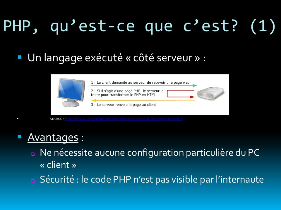 PHP, qu'est-ce que c'est (1)
