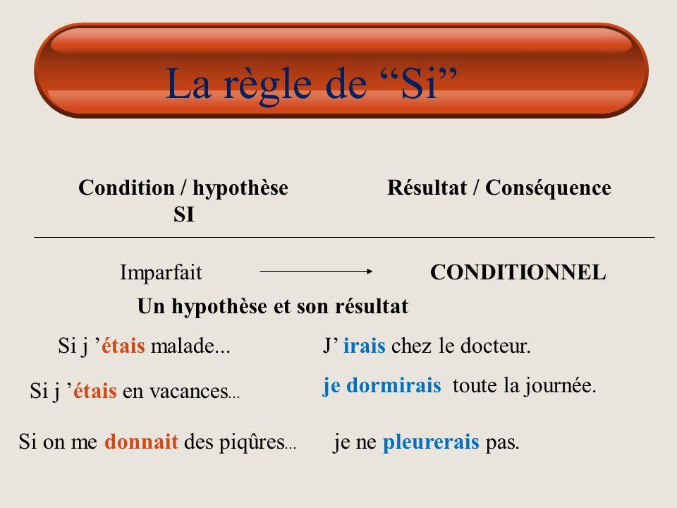Condition / hypothèse SI Résultat / Conséquence