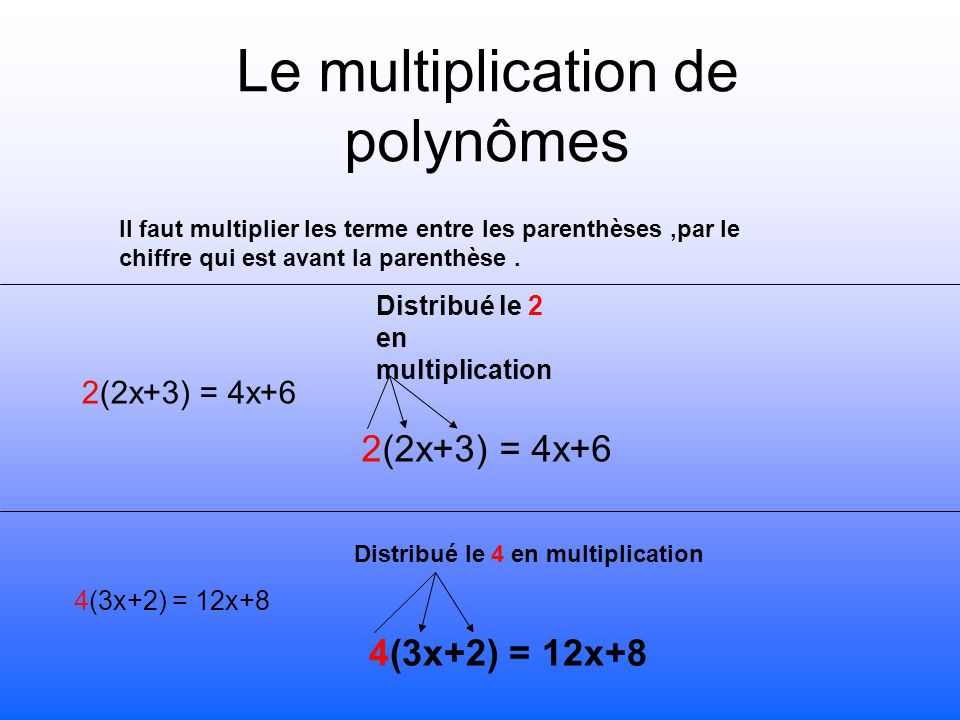 Le multiplication de polynômes