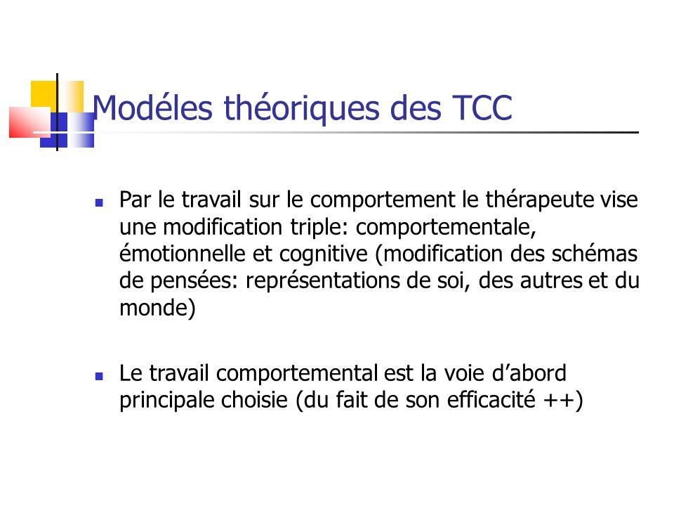 Modéles théoriques des TCC
