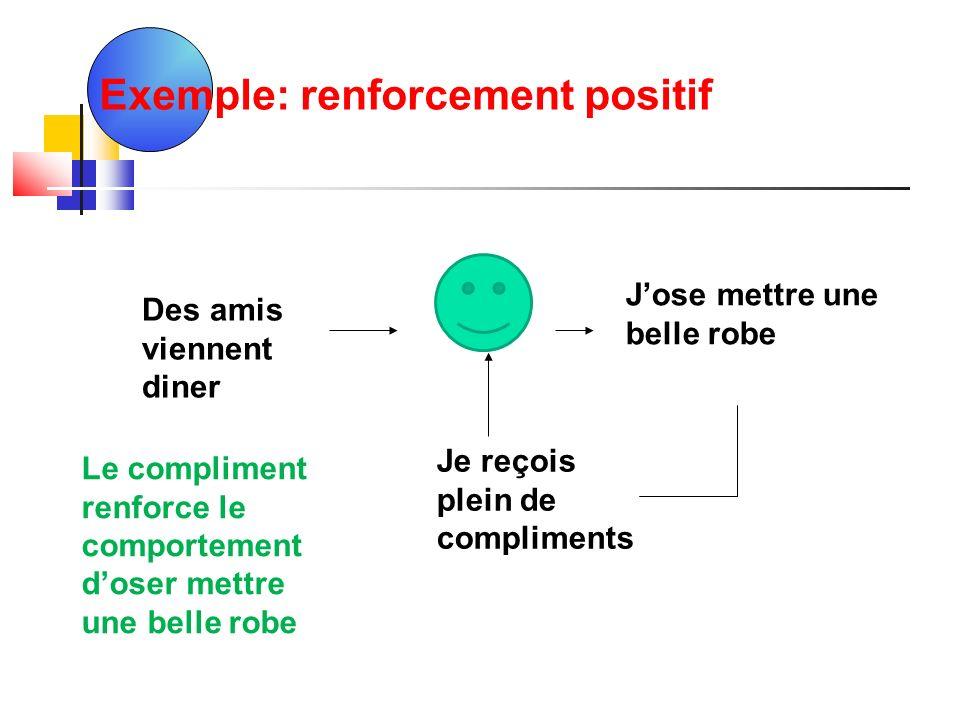 Exemple: renforcement positif