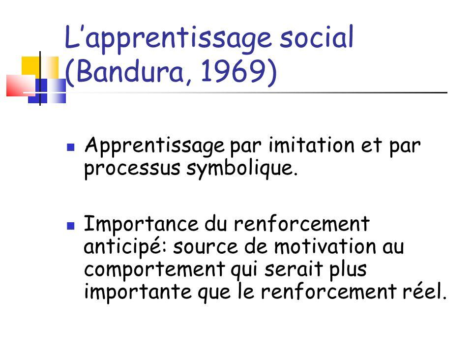 L'apprentissage social (Bandura, 1969)