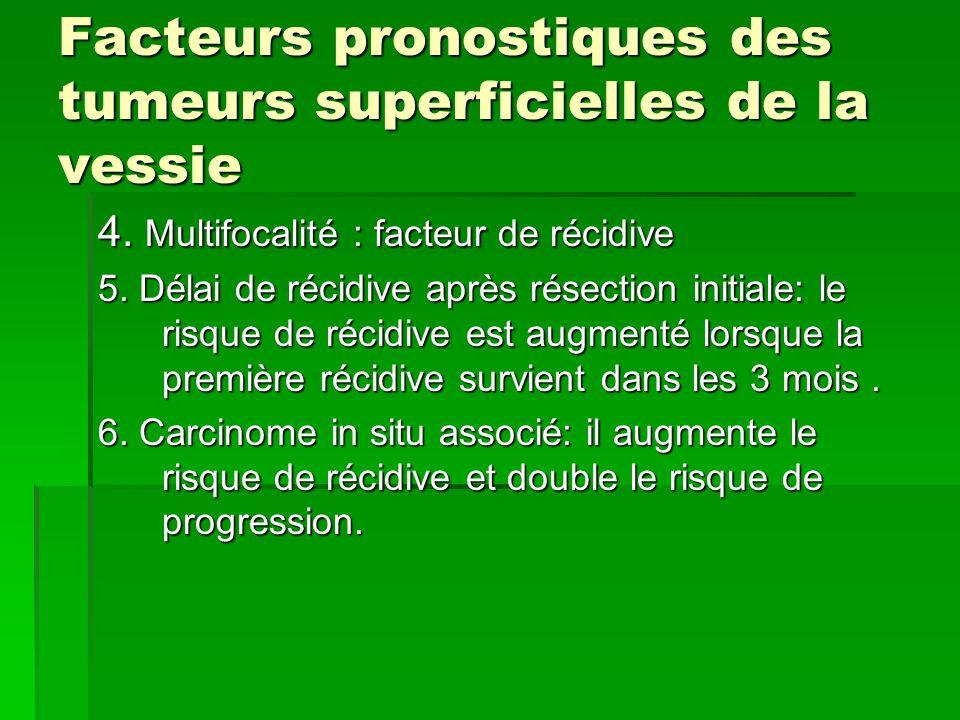Facteurs pronostiques des tumeurs superficielles de la vessie