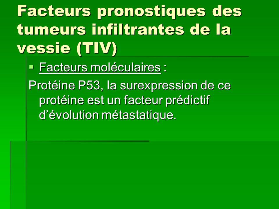 Facteurs pronostiques des tumeurs infiltrantes de la vessie (TIV)