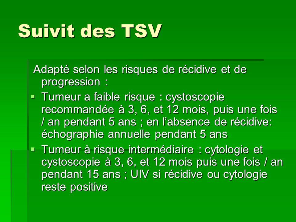 Suivit des TSV Adapté selon les risques de récidive et de progression :