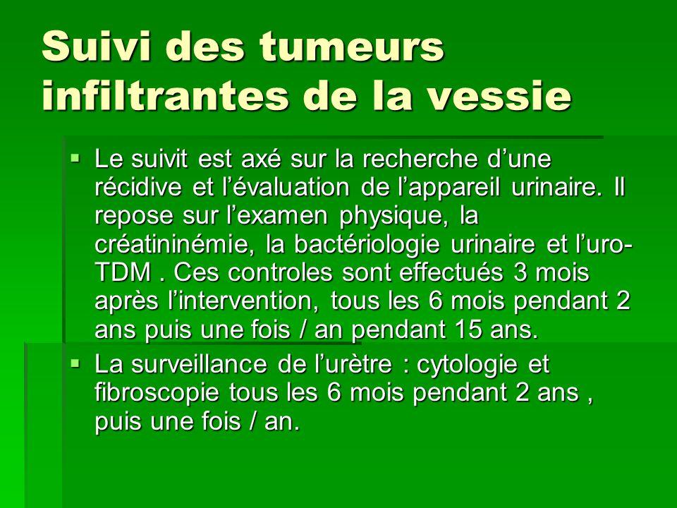 Suivi des tumeurs infiltrantes de la vessie