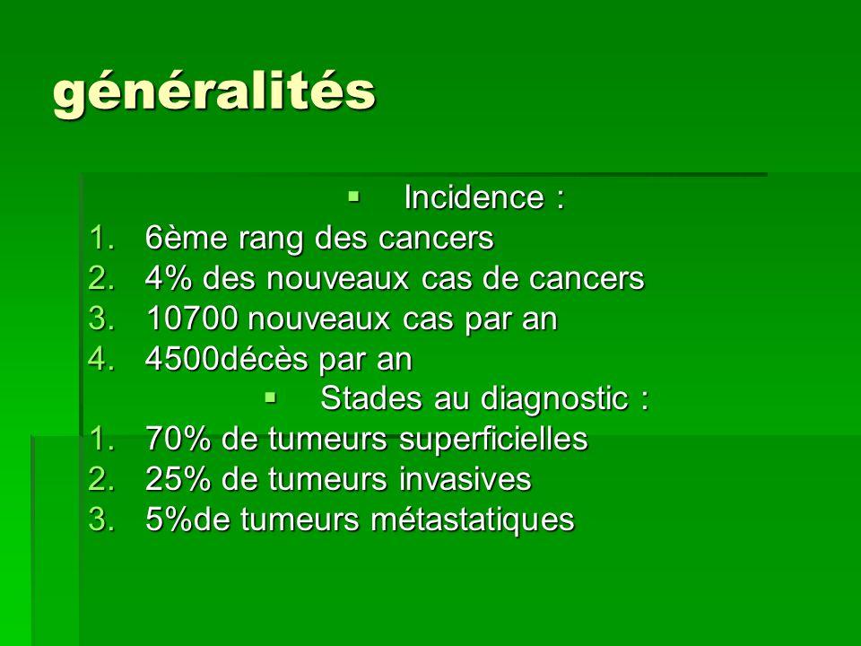 généralités Incidence : 6ème rang des cancers