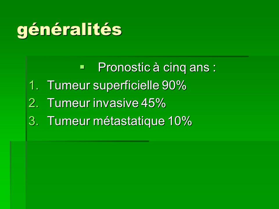 généralités Pronostic à cinq ans : Tumeur superficielle 90%