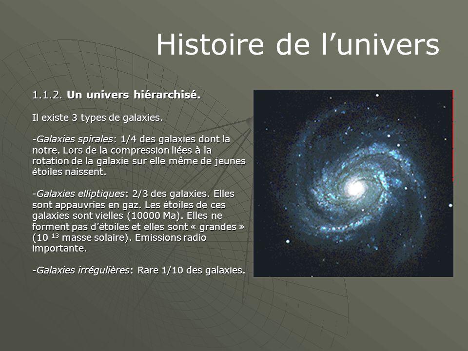 Histoire de l'univers 1.1.2. Un univers hiérarchisé.