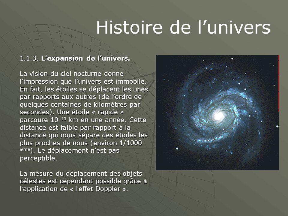 Histoire de l'univers 1.1.3. L'expansion de l'univers.