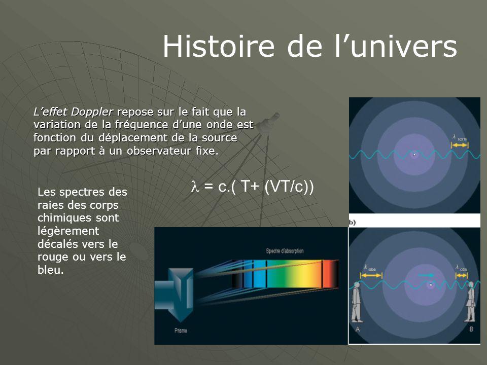 Histoire de l'univers  = c.( T+ (VT/c))