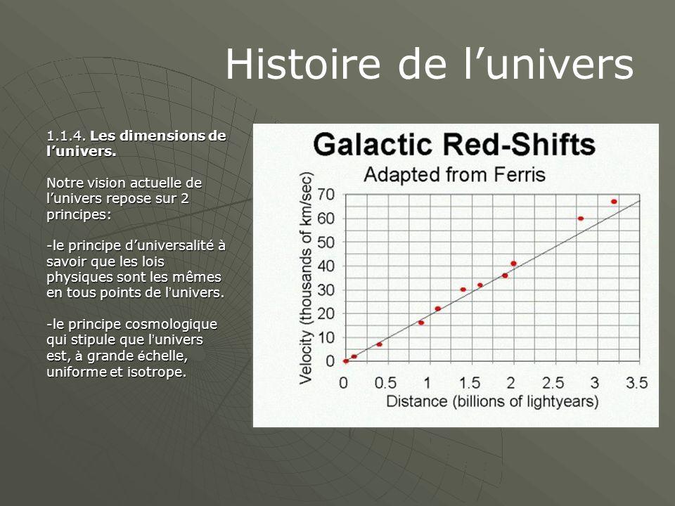 Histoire de l'univers 1.1.4. Les dimensions de l'univers.