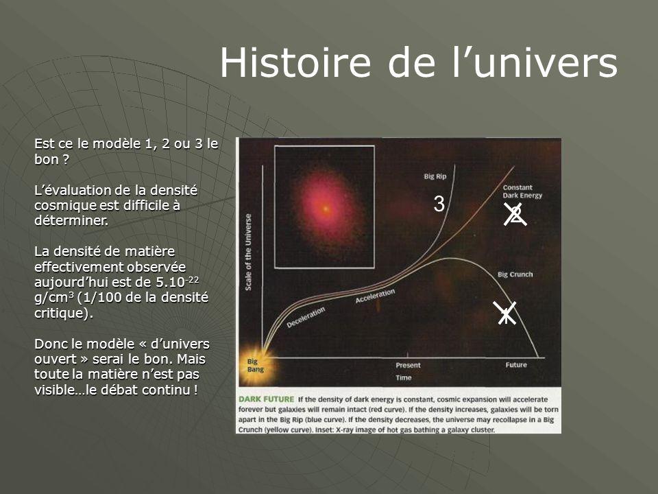 Histoire de l'univers 3 2 1 Est ce le modèle 1, 2 ou 3 le bon