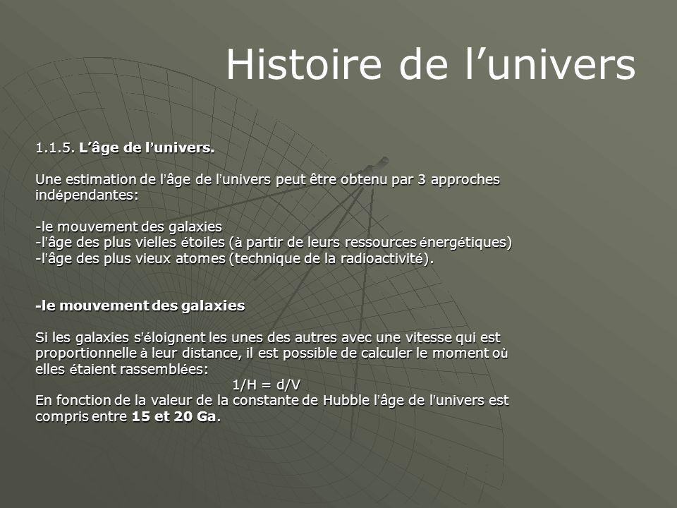 Histoire de l'univers 1.1.5. L'âge de l'univers.