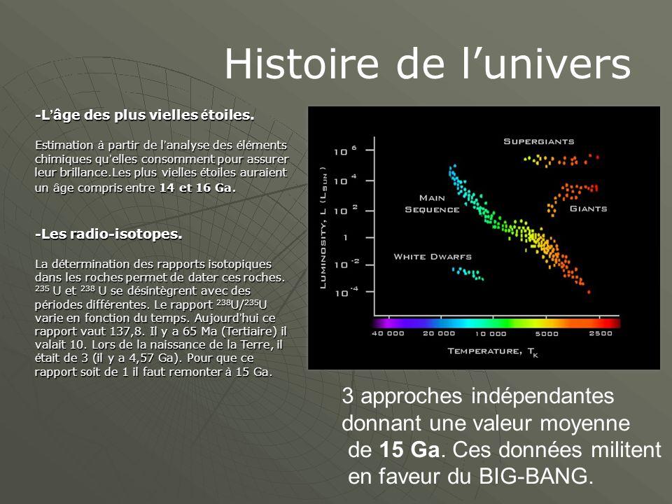 Histoire de l'univers 3 approches indépendantes