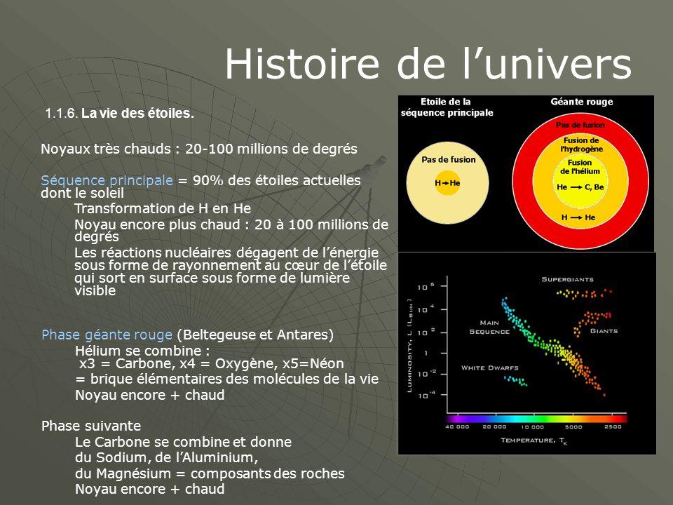 Histoire de l'univers 1.1.6. La vie des étoiles.