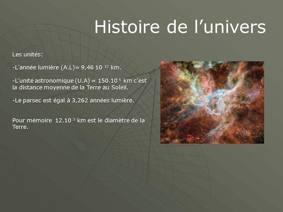 Histoire de l'univers Les unités:
