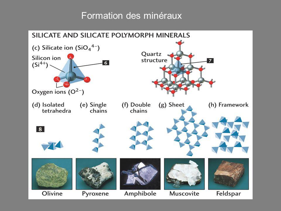 Formation des minéraux