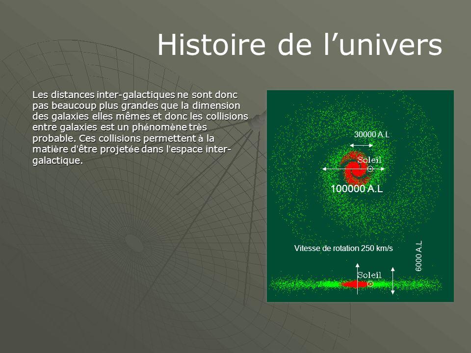 Histoire de l'univers 100000 A.L