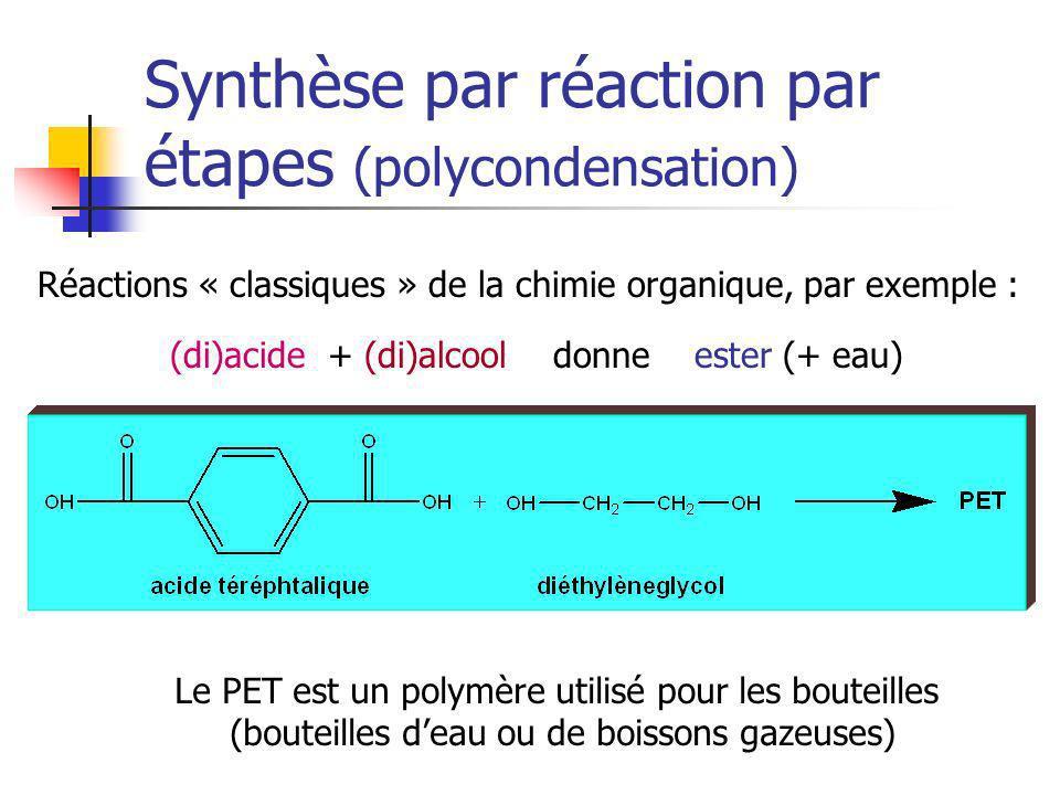 Synthèse par réaction par étapes (polycondensation)