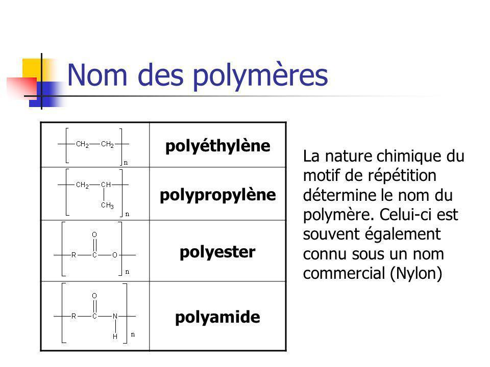 Nom des polymères polyéthylène polypropylène polyester polyamide
