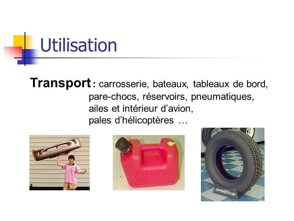 Utilisation Transport : carrosserie, bateaux, tableaux de bord,