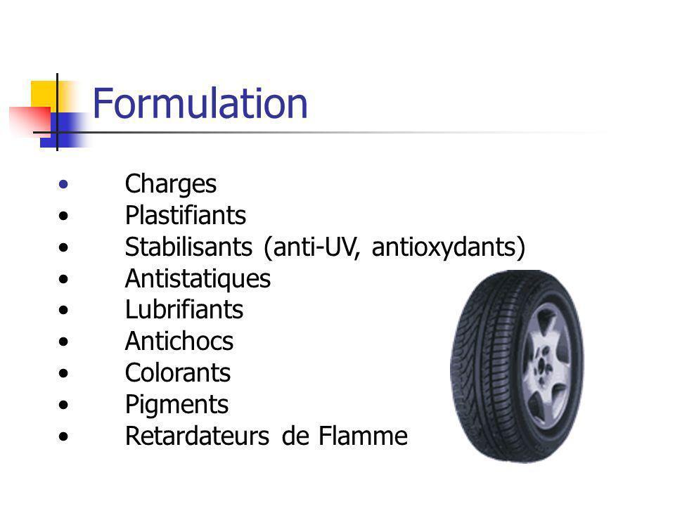 Formulation Charges Plastifiants Stabilisants (anti-UV, antioxydants)
