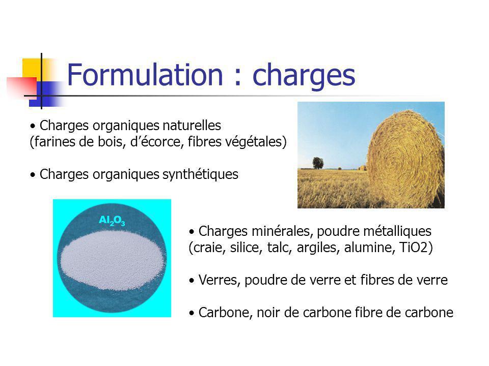 Formulation : charges Charges organiques naturelles (farines de bois, d'écorce, fibres végétales) Charges organiques synthétiques.
