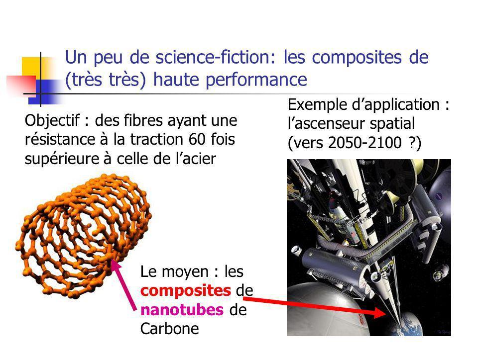 Un peu de science-fiction: les composites de (très très) haute performance
