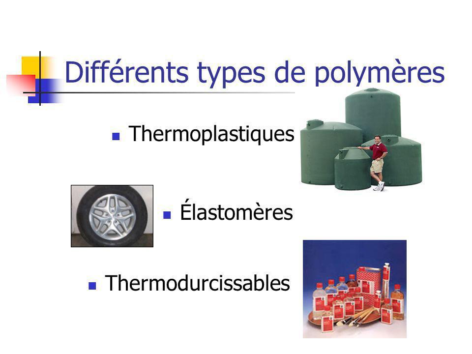 Différents types de polymères