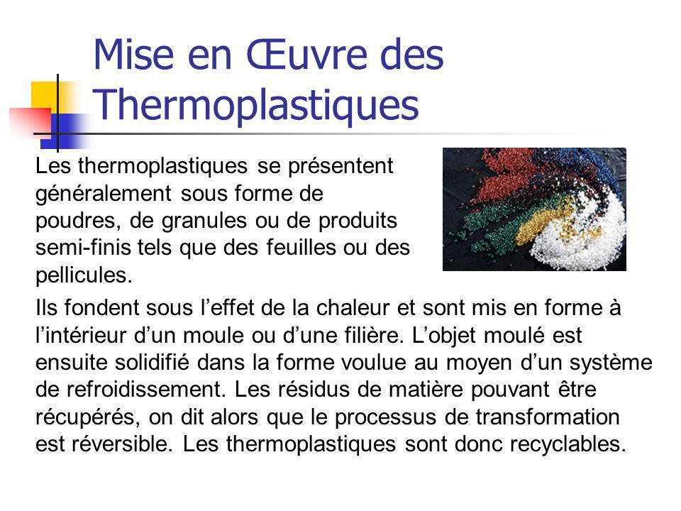 Mise en Œuvre des Thermoplastiques