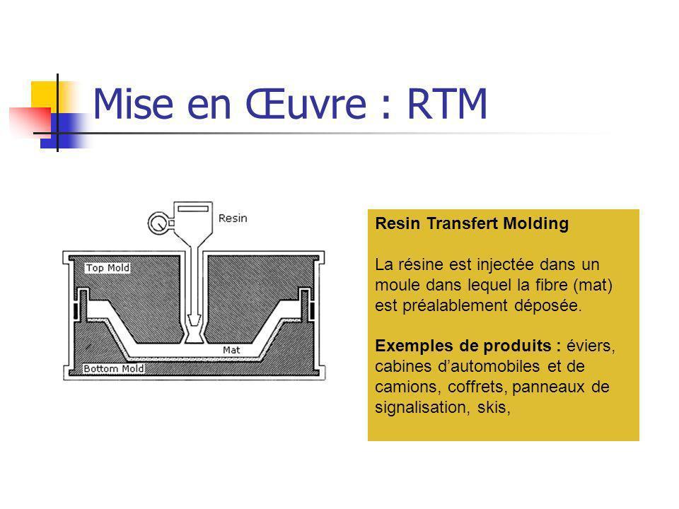 Mise en Œuvre : RTM Resin Transfert Molding