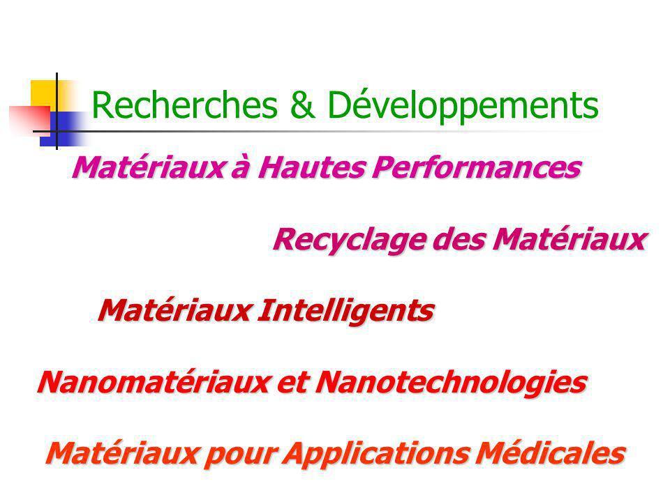 Recherches & Développements